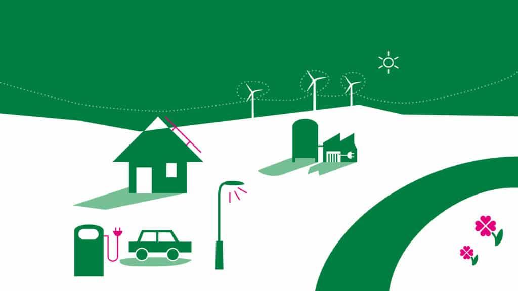 Zeichnung Energielandschaft